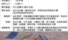 「大磡村綜合發展區項目」 – 最新 修訂