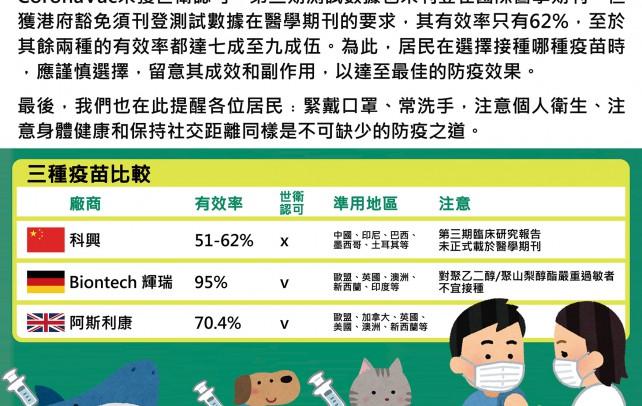 三款疫苗相繼抵港 居民應看成效謹慎選擇